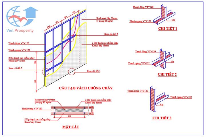 cấu tạo vách ngăn chống cháy